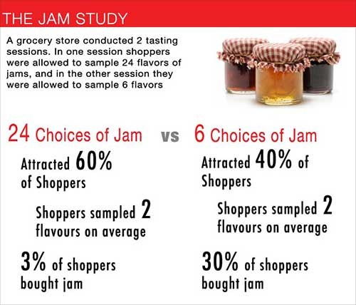 Jam study results - writing better emails.